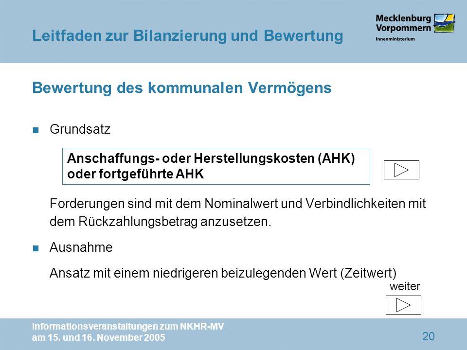 Informationsveranstaltungen zum NKHR-MV am 15. und 16. November 2005 20 Bewertung des kommunalen Vermögens n Grundsatz Forderungen sind mit dem Nomina