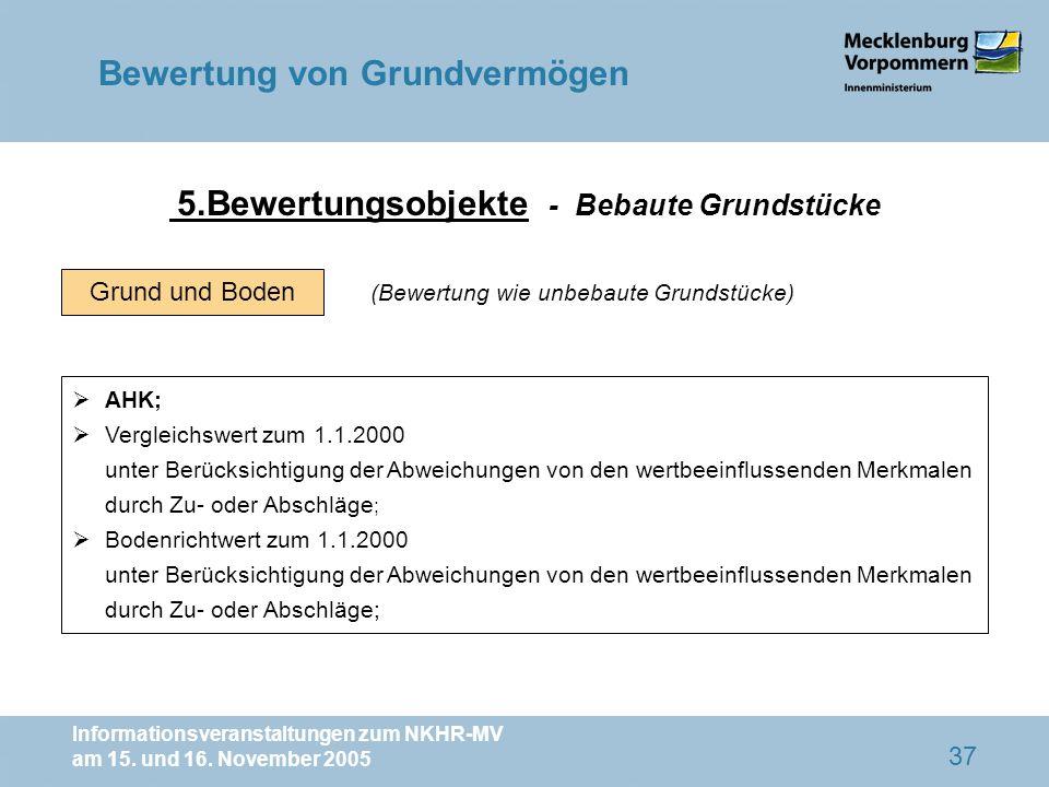 Informationsveranstaltungen zum NKHR-MV am 15. und 16. November 2005 37 Grund und Boden AHK; Vergleichswert zum 1.1.2000 unter Berücksichtigung der Ab