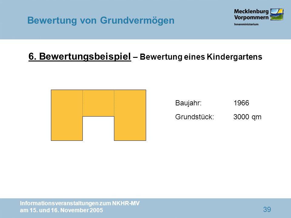 Informationsveranstaltungen zum NKHR-MV am 15. und 16. November 2005 39 6. Bewertungsbeispiel – Bewertung eines Kindergartens Baujahr:1966 Grundstück: