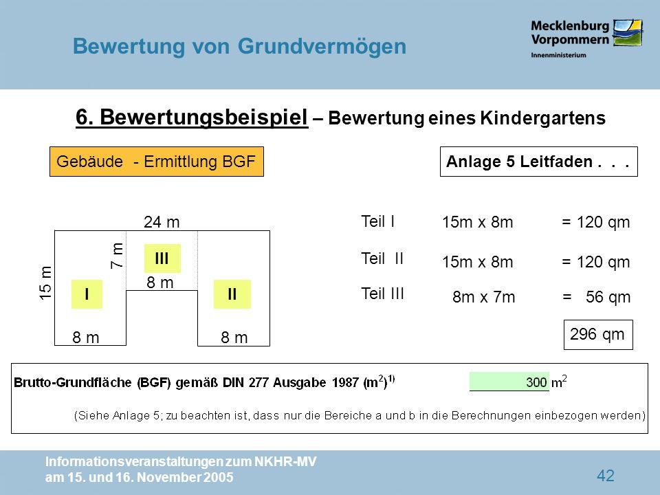 Informationsveranstaltungen zum NKHR-MV am 15. und 16. November 2005 42 = 56 qm 6. Bewertungsbeispiel – Bewertung eines Kindergartens Gebäude - Ermitt
