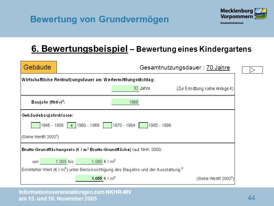 Informationsveranstaltungen zum NKHR-MV am 15. und 16. November 2005 44 6. Bewertungsbeispiel – Bewertung eines Kindergartens Gebäude Gesamtnutzungsda