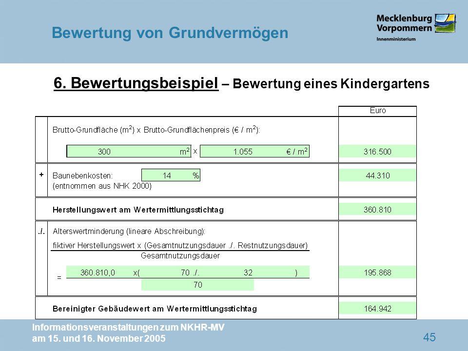 Informationsveranstaltungen zum NKHR-MV am 15. und 16. November 2005 45 6. Bewertungsbeispiel – Bewertung eines Kindergartens Bewertung von Grundvermö