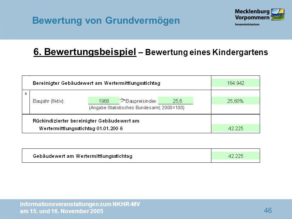 Informationsveranstaltungen zum NKHR-MV am 15. und 16. November 2005 46 6. Bewertungsbeispiel – Bewertung eines Kindergartens Bewertung von Grundvermö