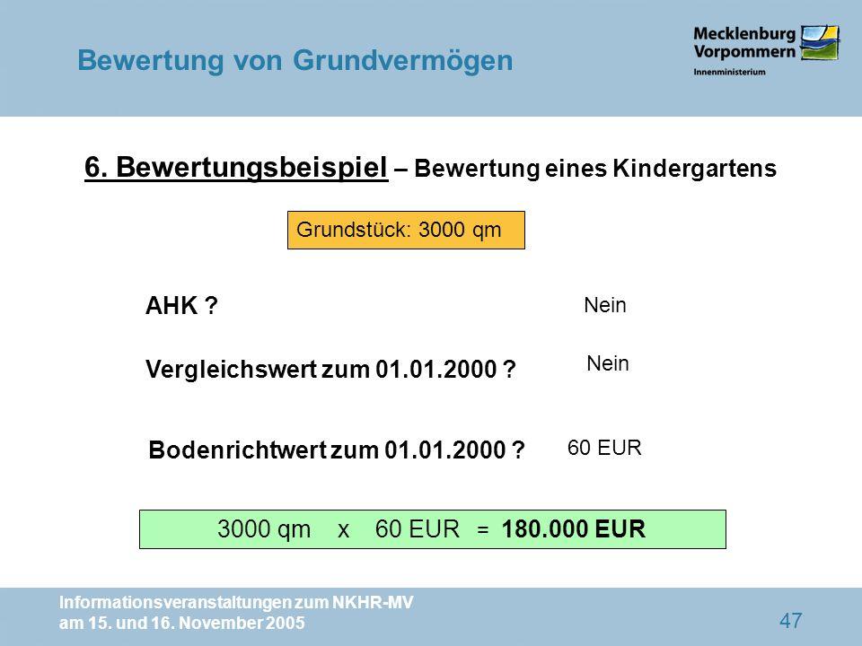 Informationsveranstaltungen zum NKHR-MV am 15. und 16. November 2005 47 6. Bewertungsbeispiel – Bewertung eines Kindergartens Grundstück: 3000 qm AHK
