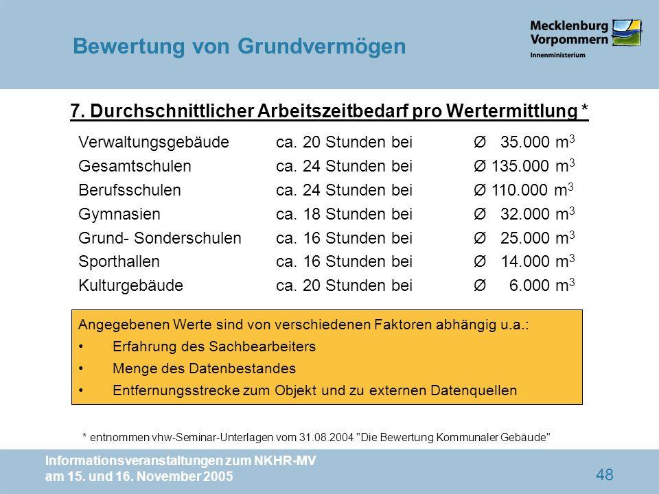 Informationsveranstaltungen zum NKHR-MV am 15. und 16. November 2005 48 7. Durchschnittlicher Arbeitszeitbedarf pro Wertermittlung * Angegebenen Werte