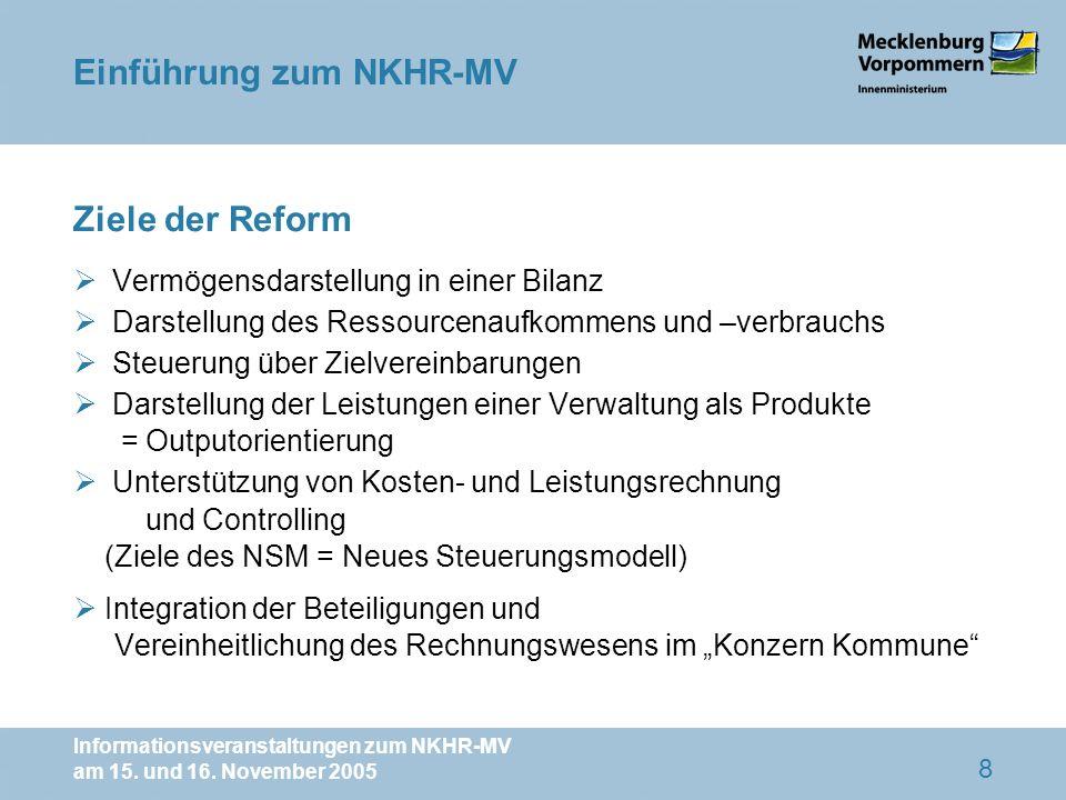 Informationsveranstaltungen zum NKHR-MV am 15. und 16. November 2005 8 Ziele der Reform Vermögensdarstellung in einer Bilanz Darstellung des Ressource