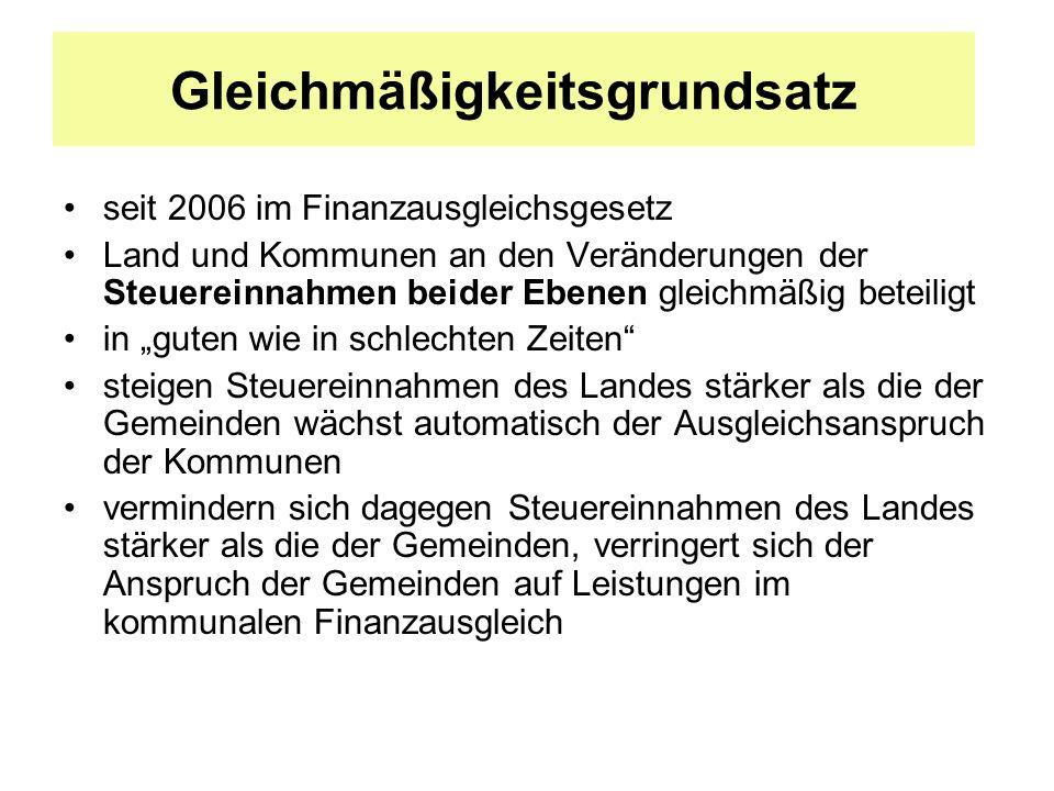 Gleichmäßigkeitsgrundsatz seit 2006 im Finanzausgleichsgesetz Land und Kommunen an den Veränderungen der Steuereinnahmen beider Ebenen gleichmäßig bet