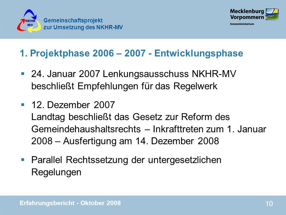 Gemeinschaftsprojekt zur Umsetzung des NKHR-MV Erfahrungsbericht - Oktober 2008 10 1. Projektphase 2006 – 2007 - Entwicklungsphase 24. Januar 2007 Len