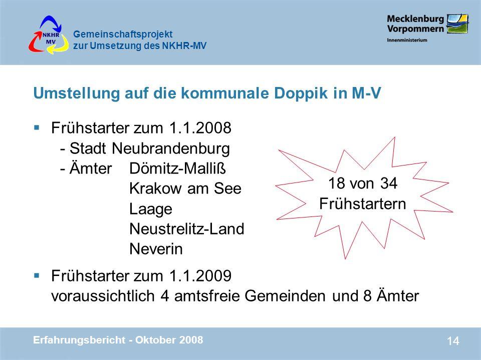 Gemeinschaftsprojekt zur Umsetzung des NKHR-MV Erfahrungsbericht - Oktober 2008 14 Umstellung auf die kommunale Doppik in M-V Frühstarter zum 1.1.2008