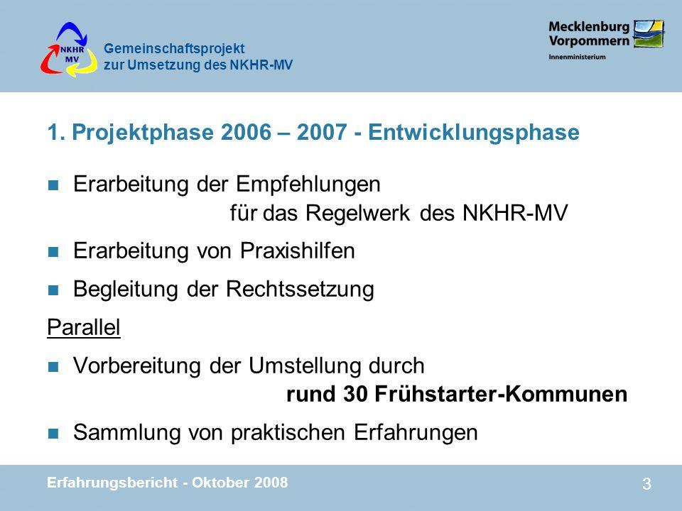 Gemeinschaftsprojekt zur Umsetzung des NKHR-MV Erfahrungsbericht - Oktober 2008 14 Umstellung auf die kommunale Doppik in M-V Frühstarter zum 1.1.2008 - Stadt Neubrandenburg - Ämter Dömitz-Malliß Krakow am See Laage Neustrelitz-Land Neverin Frühstarter zum 1.1.2009 voraussichtlich 4 amtsfreie Gemeinden und 8 Ämter 18 von 34 Frühstartern