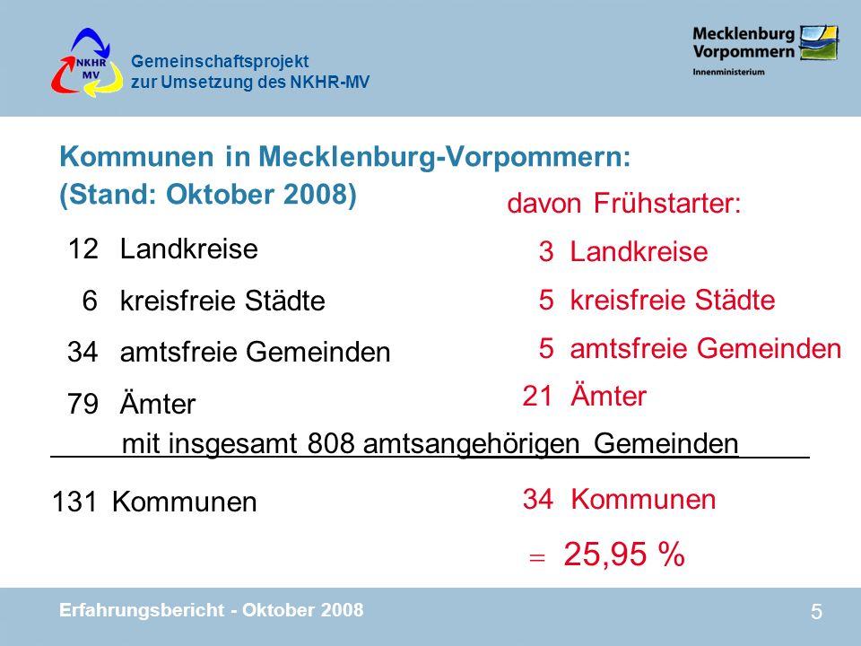 Gemeinschaftsprojekt zur Umsetzung des NKHR-MV Erfahrungsbericht - Oktober 2008 6 durch 20 Gruppen (Arbeitsgruppen und Workshops) mit insgesamt 120 Mitarbeiterinnen und Mitarbeitern der verschiedenen kommunalen Ebenen und Interessensgruppen in 60 Sitzungen Erarbeitung des Regelwerkes NKHR-MV