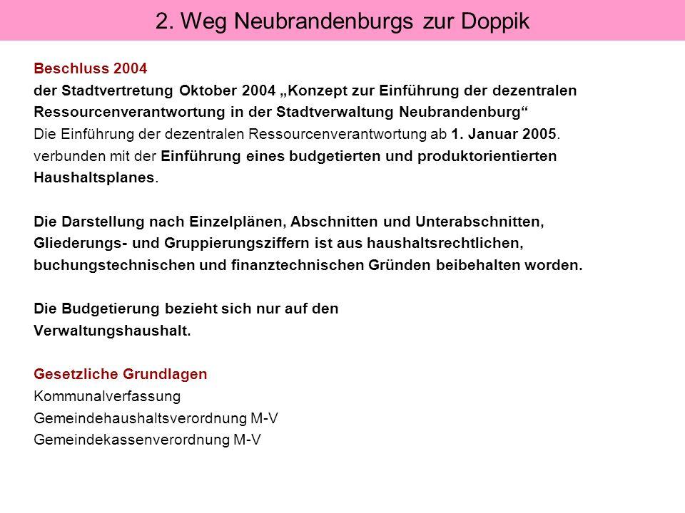 Beschluss 2004 der Stadtvertretung Oktober 2004 Konzept zur Einführung der dezentralen Ressourcenverantwortung in der Stadtverwaltung Neubrandenburg D