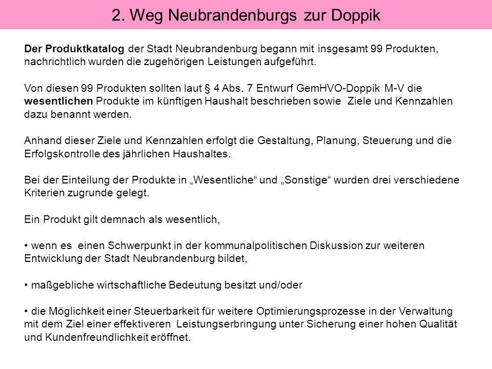 Der Produktkatalog der Stadt Neubrandenburg begann mit insgesamt 99 Produkten, nachrichtlich wurden die zugehörigen Leistungen aufgeführt. Von diesen