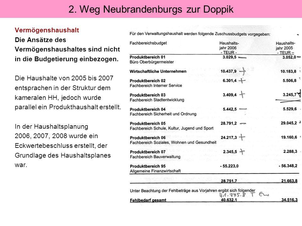 Vermögenshaushalt Die Ansätze des Vermögenshaushaltes sind nicht in die Budgetierung einbezogen. Die Haushalte von 2005 bis 2007 entsprachen in der St