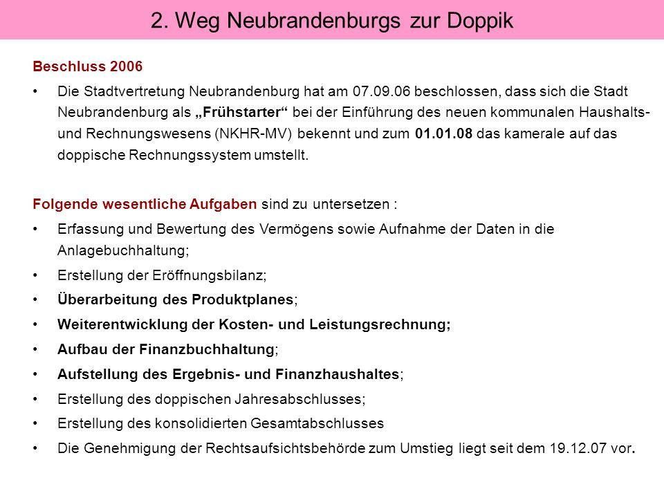 Beschluss 2006 Die Stadtvertretung Neubrandenburg hat am 07.09.06 beschlossen, dass sich die Stadt Neubrandenburg als Frühstarter bei der Einführung d
