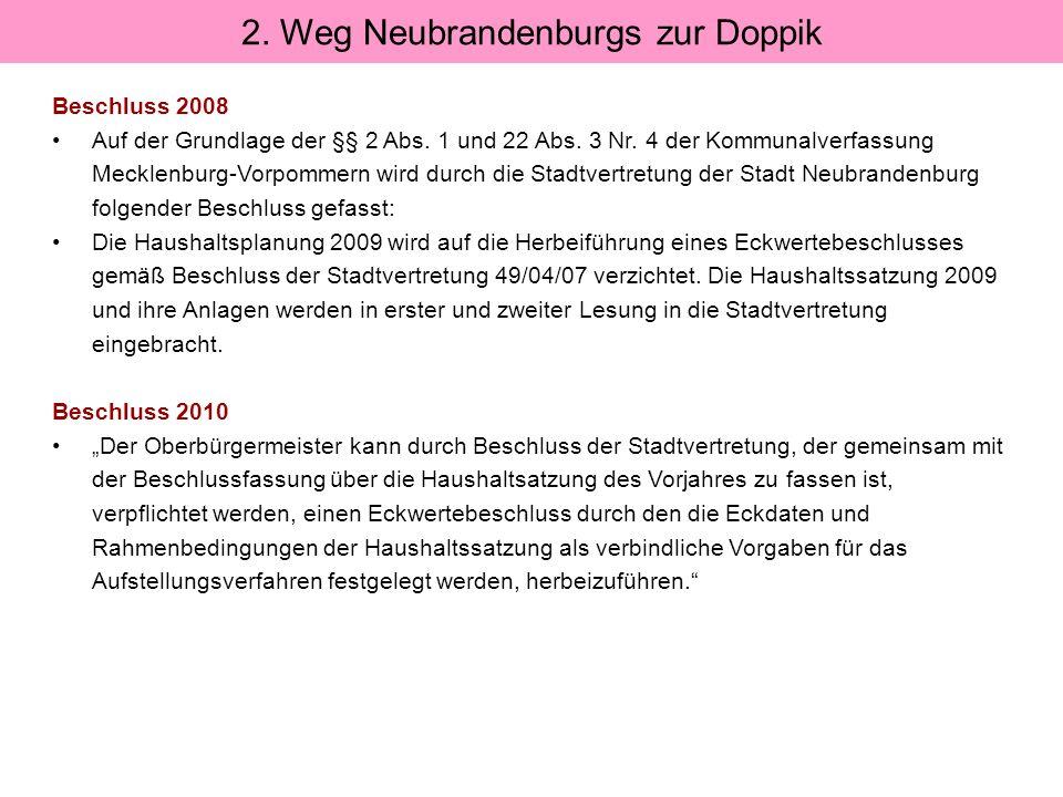 Beschluss 2008 Auf der Grundlage der §§ 2 Abs. 1 und 22 Abs. 3 Nr. 4 der Kommunalverfassung Mecklenburg-Vorpommern wird durch die Stadtvertretung der