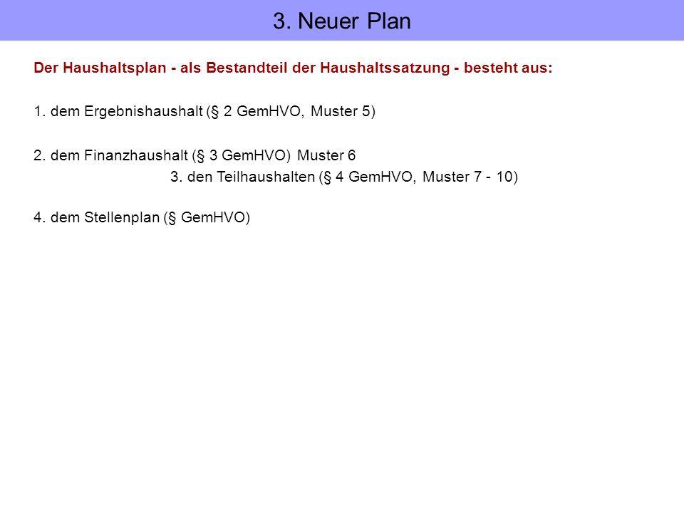 3. Neuer Plan Der Haushaltsplan - als Bestandteil der Haushaltssatzung - besteht aus: 1.dem Ergebnishaushalt (§ 2 GemHVO, Muster 5) 2. dem Finanzhaush