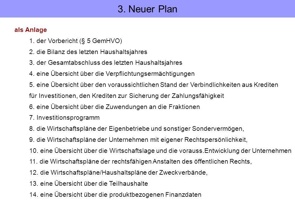 als Anlage 1. der Vorbericht (§ 5 GemHVO) 2. die Bilanz des letzten Haushaltsjahres 3. der Gesamtabschluss des letzten Haushaltsjahres 4. eine Übersic