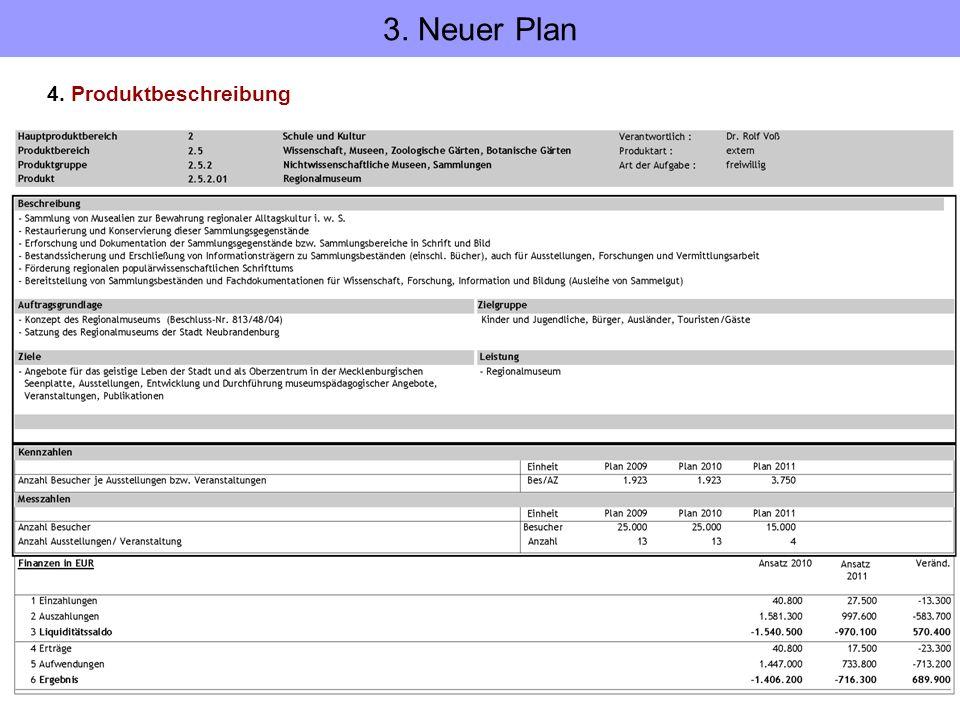4. Produktbeschreibung 3. Neuer Plan