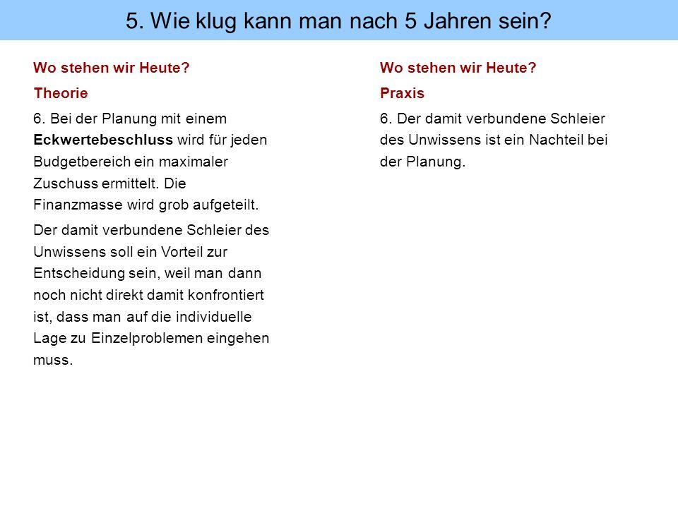 Wo stehen wir Heute? Theorie 6. Bei der Planung mit einem Eckwertebeschluss wird für jeden Budgetbereich ein maximaler Zuschuss ermittelt. Die Finanzm