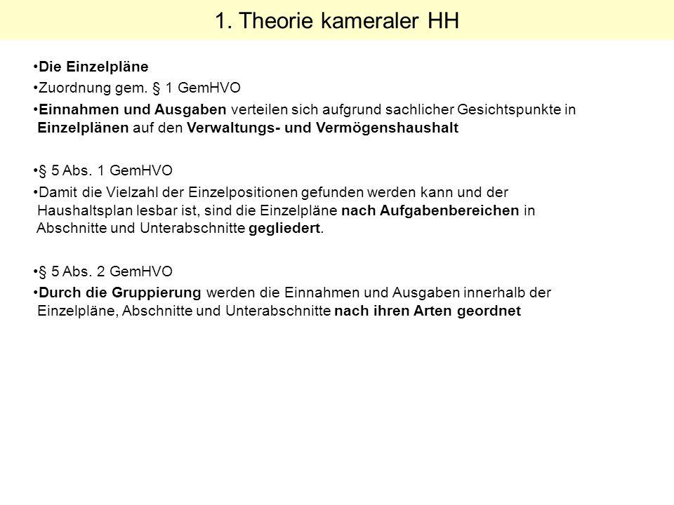 Wo stehen wir Heute.Theorie 4.