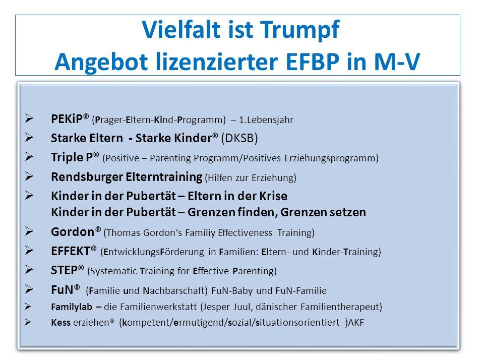 Vielfalt ist Trumpf Angebot lizenzierter EFBP in M-V PEKiP® (Prager-Eltern-Kind-Programm) – 1.Lebensjahr Starke Eltern - Starke Kinder® (DKSB) Triple