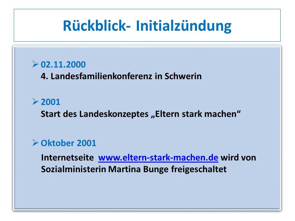 02.11.2000 4. Landesfamilienkonferenz in Schwerin 2001 Start des Landeskonzeptes Eltern stark machen Oktober 2001 Internetseite www.eltern-stark-mache