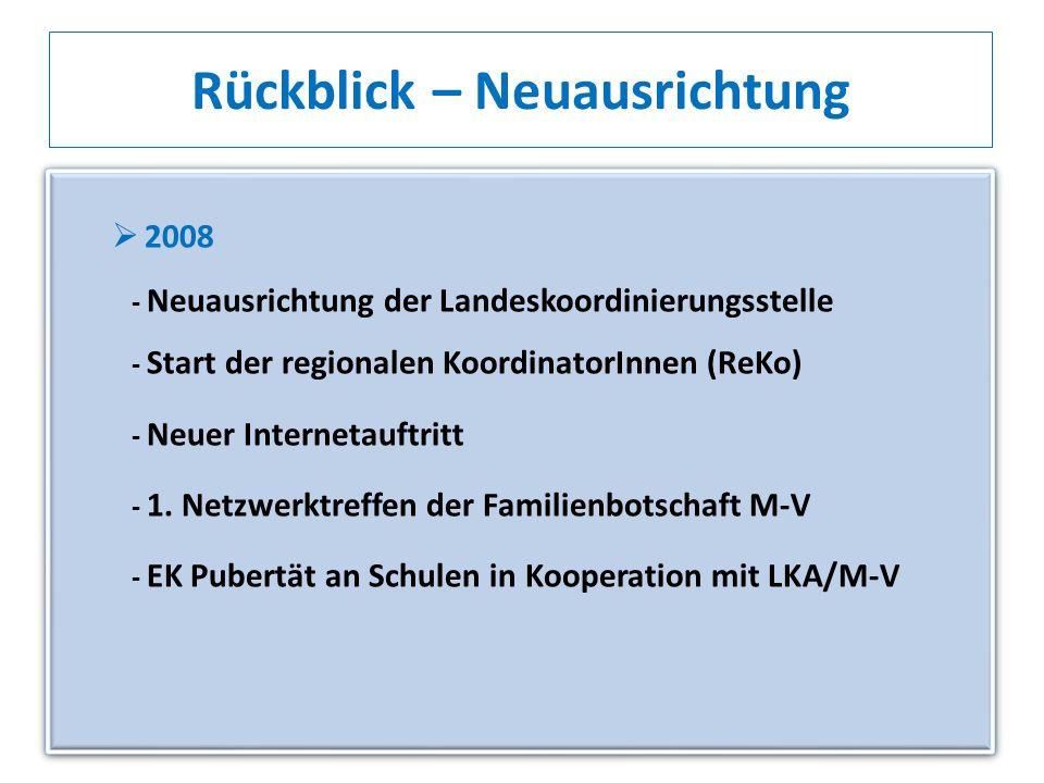 2008 - Neuausrichtung der Landeskoordinierungsstelle - Start der regionalen KoordinatorInnen (ReKo) - Neuer Internetauftritt - 1. Netzwerktreffen der