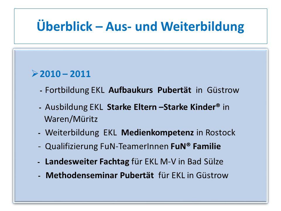 Überblick – Aus- und Weiterbildung 2010 – 2011 - Fortbildung EKL Aufbaukurs Pubertät in Güstrow - Ausbildung EKL Starke Eltern –Starke Kinder® in Ware