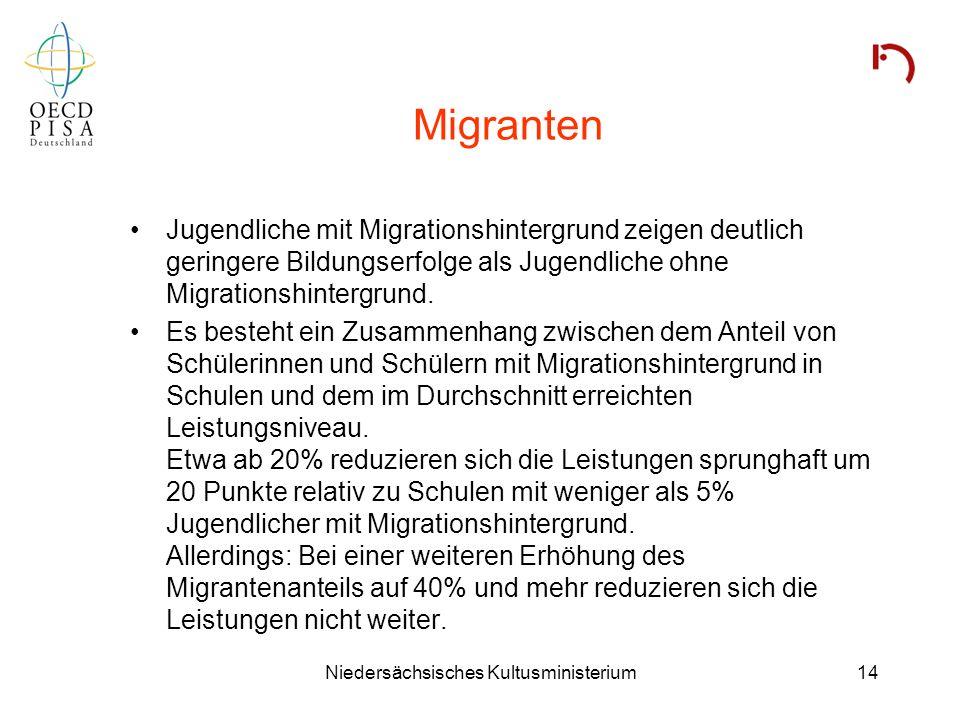 Niedersächsisches Kultusministerium14 Migranten Jugendliche mit Migrationshintergrund zeigen deutlich geringere Bildungserfolge als Jugendliche ohne M