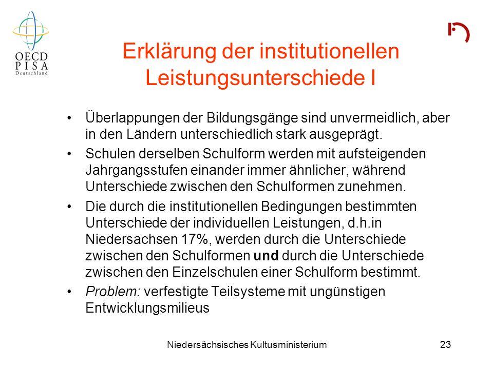 Niedersächsisches Kultusministerium23 Erklärung der institutionellen Leistungsunterschiede I Überlappungen der Bildungsgänge sind unvermeidlich, aber