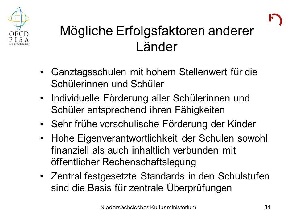 Niedersächsisches Kultusministerium31 Mögliche Erfolgsfaktoren anderer Länder Ganztagsschulen mit hohem Stellenwert für die Schülerinnen und Schüler I