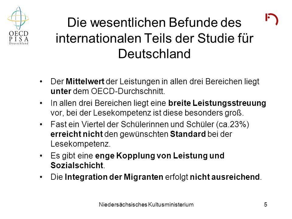Niedersächsisches Kultusministerium5 Die wesentlichen Befunde des internationalen Teils der Studie für Deutschland Der Mittelwert der Leistungen in al