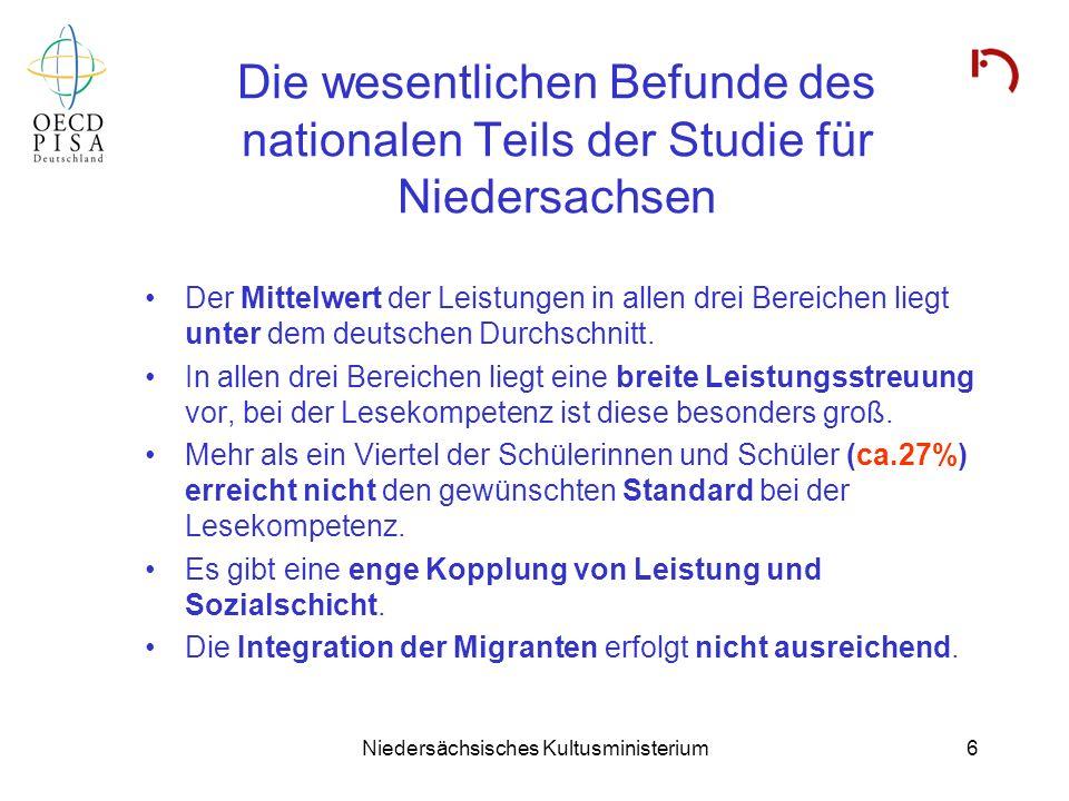 Niedersächsisches Kultusministerium6 Die wesentlichen Befunde des nationalen Teils der Studie für Niedersachsen Der Mittelwert der Leistungen in allen