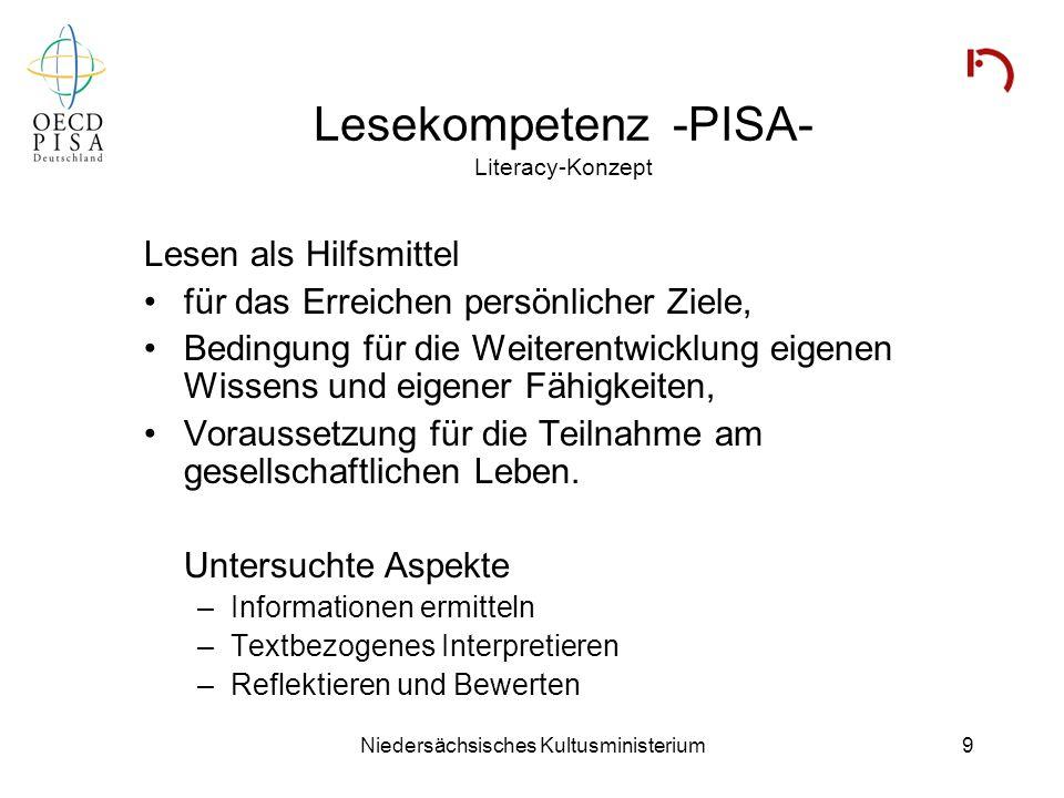 Niedersächsisches Kultusministerium9 Lesekompetenz -PISA- Literacy-Konzept Lesen als Hilfsmittel für das Erreichen persönlicher Ziele, Bedingung für d