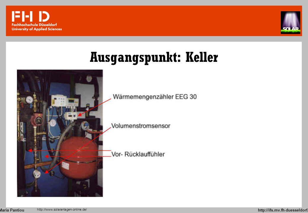 Maria Pantiou http://ifs.mv.fh-duesseldorf.de Ausgangspunkt: Keller 4 http://www.solaranlagen-online.de/