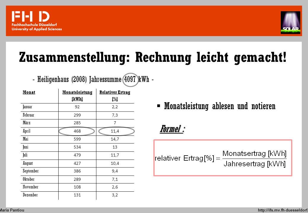 Maria Pantiou http://ifs.mv.fh-duesseldorf.de - Heiligenhaus (2008) Jahressumme 4097 kWh - Zusammenstellung: Rechnung leicht gemacht! 5 Monatsleistung