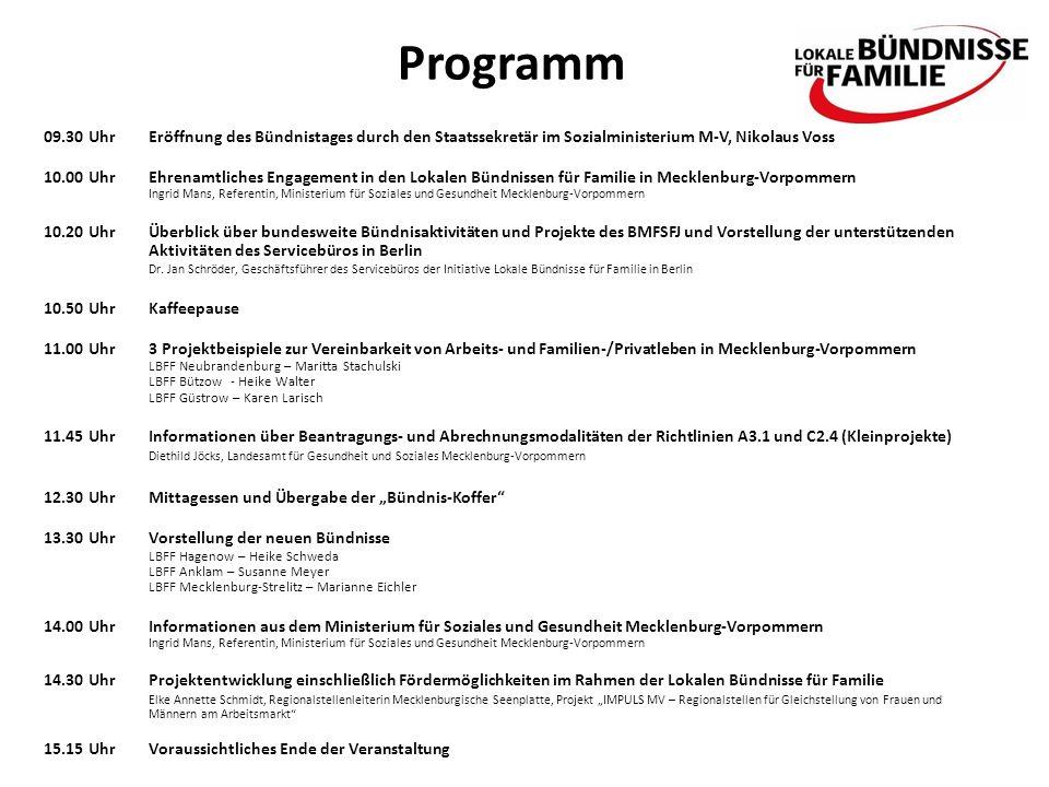 Netzwerkstelle der lokalen Bündnisse in Mecklenburg-Vorpommern Aufbau eines regionalen Netzwerkes der Bündnisse in M-V… Initiierung und Begleitung von Bündnisprojekten im Bereich Vereinbarkeit von Erwerbs- und Privatleben Organisation von Regionaltreffen und Vorstellung von Projekten zu Themen der Vereinbarkeit von Erwerbs- und Privatleben