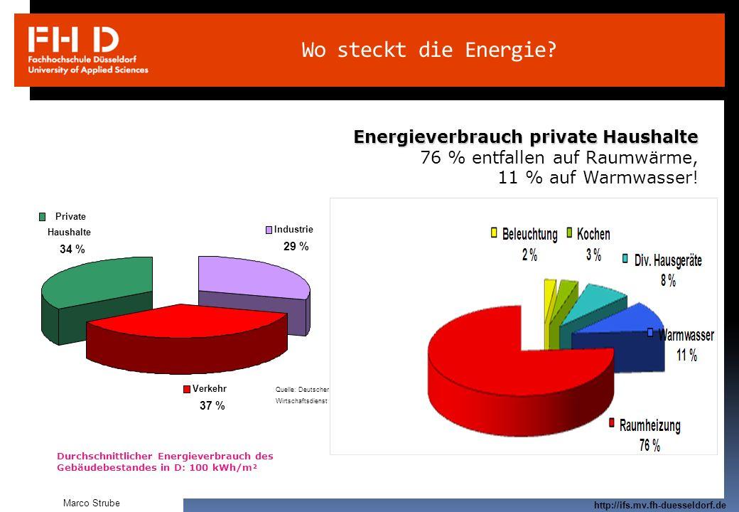 Prof. Dr.-Ing. Frank Kameier © 2009 http://ifs.mv.fh-duesseldorf.de Wo steckt die Energie? Private Haushalte 34 % Verkehr 37 % Industrie 29 % Quelle: