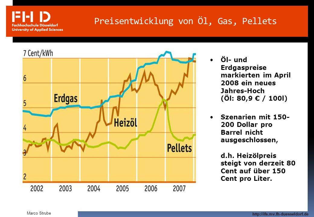 Prof. Dr.-Ing. Frank Kameier © 2009 http://ifs.mv.fh-duesseldorf.de Preisentwicklung von Öl, Gas, Pellets Öl- und Erdgaspreise markierten im April 200