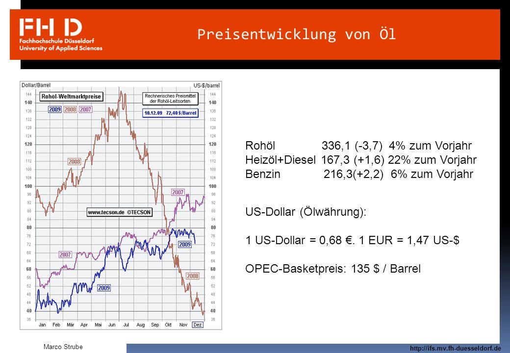 Prof. Dr.-Ing. Frank Kameier © 2009 http://ifs.mv.fh-duesseldorf.de Rohöl 336,1 (-3,7) 4% zum Vorjahr Heizöl+Diesel 167,3 (+1,6) 22% zum Vorjahr Benzi