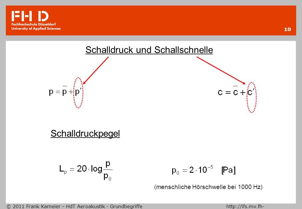 © 2011 Frank Kameier – HdT Aeroakustik - Grundbegriffe http://ifs.mv.fh- duesseldorf.de 10 Schalldruck und Schallschnelle Schalldruckpegel (menschlich
