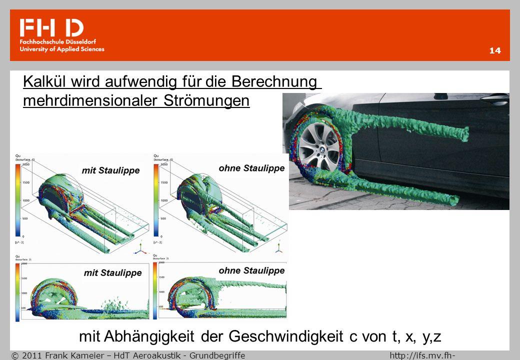 © 2011 Frank Kameier – HdT Aeroakustik - Grundbegriffe http://ifs.mv.fh- duesseldorf.de 14 Kalkül wird aufwendig für die Berechnung mehrdimensionaler
