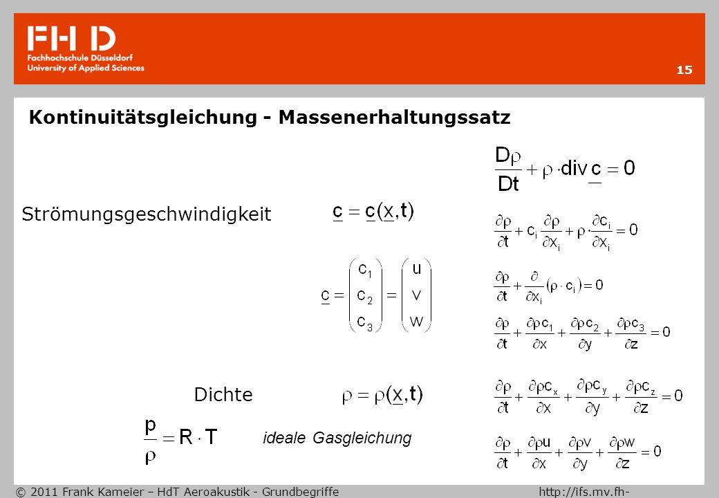 © 2011 Frank Kameier – HdT Aeroakustik - Grundbegriffe http://ifs.mv.fh- duesseldorf.de 15 Kontinuitätsgleichung - Massenerhaltungssatz Strömungsgesch