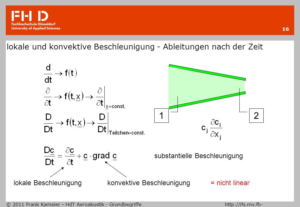 © 2011 Frank Kameier – HdT Aeroakustik - Grundbegriffe http://ifs.mv.fh- duesseldorf.de 16 lokale und konvektive Beschleunigung - Ableitungen nach der