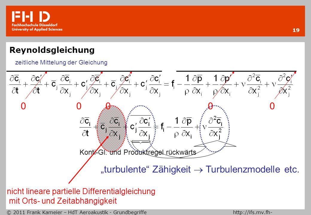 © 2011 Frank Kameier – HdT Aeroakustik - Grundbegriffe http://ifs.mv.fh- duesseldorf.de 19 Reynoldsgleichung turbulente Zähigkeit Turbulenzmodelle etc
