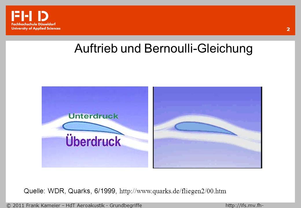 © 2011 Frank Kameier – HdT Aeroakustik - Grundbegriffe http://ifs.mv.fh- duesseldorf.de 33 akustische Betrachtungsweise Konti-Gleichung Impuls-Gleichung 0 (reibungsfrei)(Erdbeschleunigung) 0