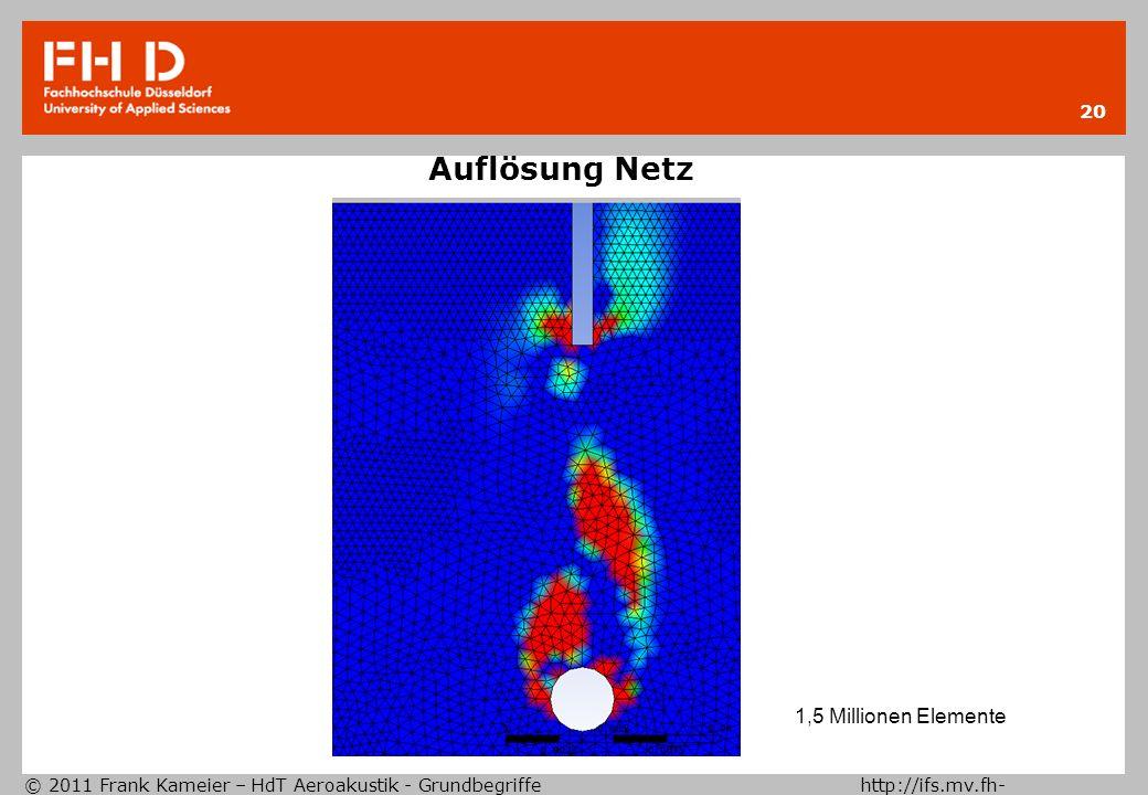 © 2011 Frank Kameier – HdT Aeroakustik - Grundbegriffe http://ifs.mv.fh- duesseldorf.de 20 Auflösung Netz 1,5 Millionen Elemente