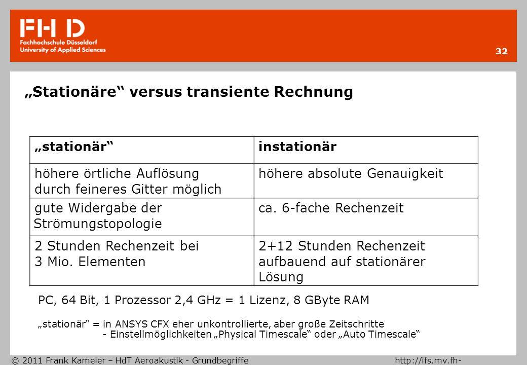 © 2011 Frank Kameier – HdT Aeroakustik - Grundbegriffe http://ifs.mv.fh- duesseldorf.de 32 Stationäre versus transiente Rechnung PC, 64 Bit, 1 Prozess