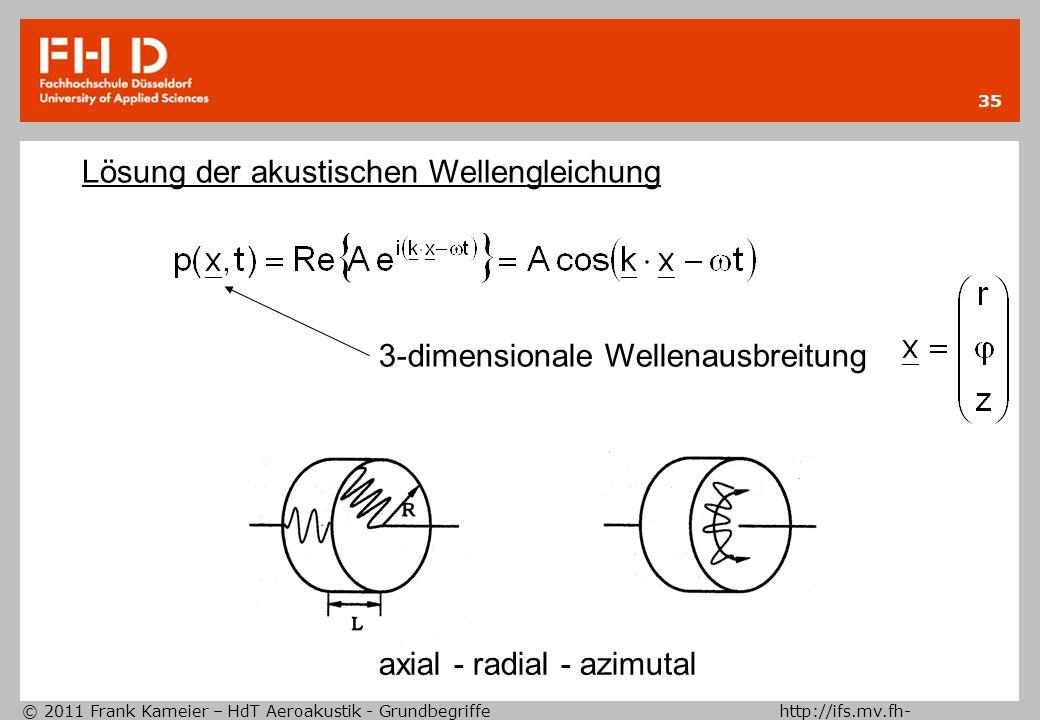 © 2011 Frank Kameier – HdT Aeroakustik - Grundbegriffe http://ifs.mv.fh- duesseldorf.de 35 Lösung der akustischen Wellengleichung 3-dimensionale Welle